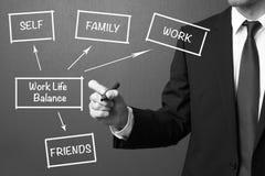 Concetto dell'equilibrio di vita del lavoro di scrittura dell'uomo di affari Immagine Stock