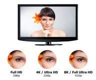 Concetto dell'esposizione della televisione fotografie stock libere da diritti