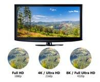 Concetto dell'esposizione della televisione immagini stock