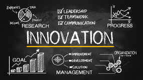 Concetto dell'innovazione con gli elementi finanziari Immagine Stock