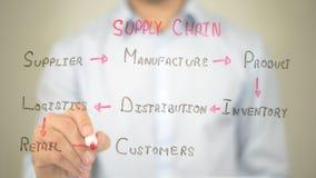 Concetto della catena di fornitura, scrittura dell'uomo sullo schermo trasparente Immagine Stock