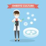 Concetto della cultura dell'embrione illustrazione vettoriale