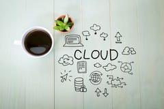 Concetto della nuvola con una tazza di caffè Fotografia Stock Libera da Diritti