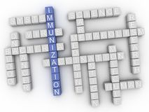 concetto della nuvola di parola di immunizzazione di imagen 3d Fotografia Stock