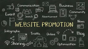 Concetto della scrittura 'della promozione del sito Web' alla lavagna con il vario diagramma