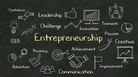 Concetto della scrittura 'di imprenditorialità' alla lavagna con il vario diagramma illustrazione di stock