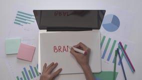 Concetto di affari Scrittura della donna che MARCA A CALDO sulla carta sul desktop dell'ufficio stock footage
