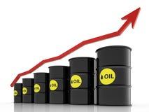 Concetto di aumento di prezzo del petrolio illustrazione di stock