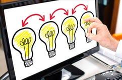 Concetto di 'brainstorming' su un monitor del computer Fotografia Stock