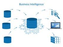 Concetto di business intelligence - infographic illustrazione di stock