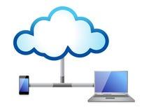 Concetto di calcolo della nuvola illustrazione di stock