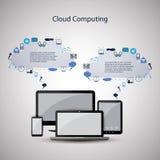 Concetto di calcolo della nuvola Immagini Stock