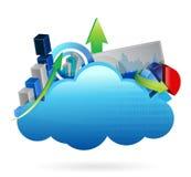 Concetto di calcolo della nuvola finanziaria di economia di affari Fotografie Stock Libere da Diritti