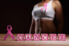 Concetto di causa del cancro della mammella Fotografie Stock Libere da Diritti