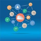 Concetto di computazione e di applicazioni della nuvola. Fotografia Stock Libera da Diritti
