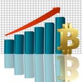 Concetto di crescita di Bitcoin Illustrazione del reddito di Bitcoin Le pile di monete di oro gradiscono il grafico di reddito co Fotografie Stock