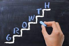 Concetto di crescita di affari con le scale del disegno di gesso della mano della donna sulla lavagna Fotografia Stock Libera da Diritti