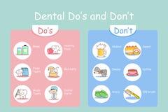 Concetto di cure odontoiatriche di salute Immagine Stock