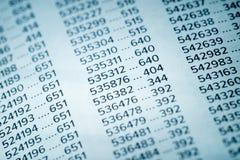 Concetto di dati finanziari con i numeri Fotografie Stock Libere da Diritti