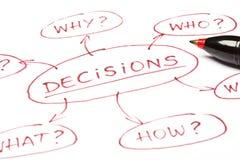 Concetto di DECISIONI Immagine Stock Libera da Diritti