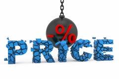 Concetto di demolizione di prezzi Immagine Stock Libera da Diritti