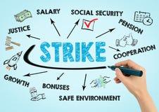 Concetto di diritto del lavoro e di colpo immagine stock libera da diritti