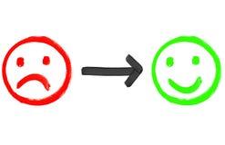 Concetto di emozione: Da triste a felice illustrazione vettoriale