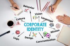 Concetto di identità corporativa La riunione alla tavola bianca dell'ufficio immagini stock libere da diritti