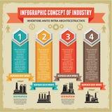 Concetto di Infographic con i simboli delle fabbriche Fotografie Stock Libere da Diritti
