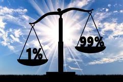 Concetto di ingiustizia e di diseguaglianza Immagine Stock