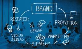 Concetto di marchio di fabbrica di affari di identità di pubblicità di marketing del marchio Immagini Stock