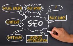 Concetto di ottimizzazione di Search Engine Immagini Stock Libere da Diritti