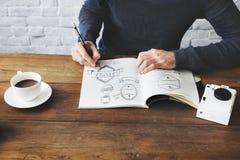 Concetto di pensiero creativo di idee del caffè di schizzo di stile del caffè Immagini Stock