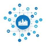 Concetto di progetto astuto variopinto della città con le icone Immagine Stock