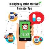 Concetto di progetto attivo biologico degli additivi royalty illustrazione gratis