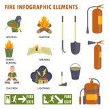 Concetto di progetto di estinzione di incendio Immagini Stock Libere da Diritti