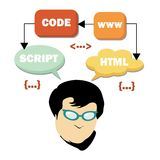 Concetto di programmazione di web, illustrazione Fotografia Stock