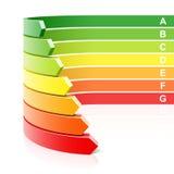 Concetto di rendimento energetico Immagine Stock