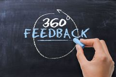 concetto di risposte di 360 gradi, scrittura sulla lavagna Immagine Stock Libera da Diritti