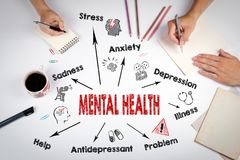 Concetto di salute mentale Grafico con le parole chiavi e le icone La riunione alla tavola bianca dell'ufficio Immagine Stock