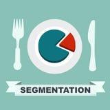 Concetto di segmentazione - il grafico su un piatto, un segmento è separato Fotografia Stock