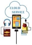Concetto di servizio della nube Fotografie Stock Libere da Diritti