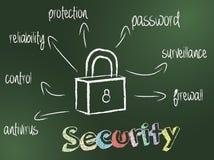 Concetto di sicurezza illustrazione vettoriale