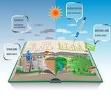Concetto di simmetria dell'energia rinnovabile Fotografia Stock Libera da Diritti