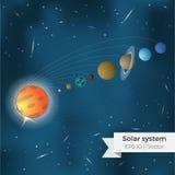 Concetto di sistema solare Fotografia Stock Libera da Diritti
