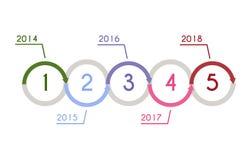 Concetto di statistica del grafico di progresso Modello di Infographic per la presentazione Grafico statistico di cronologia Flus Fotografia Stock Libera da Diritti
