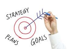 Concetto di strategia aziendale del disegno dell'uomo d'affari Immagine Stock Libera da Diritti