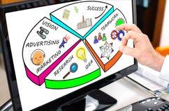 Concetto di strategia aziendale su un monitor del computer Immagini Stock Libere da Diritti