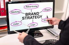 Concetto di strategia di marca su un monitor del computer Fotografie Stock Libere da Diritti