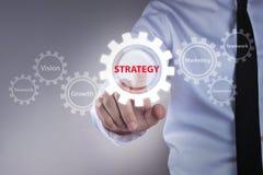 Concetto di strategia sullo schermo visivo immagini stock